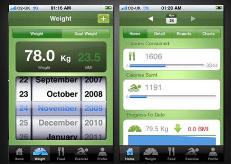 Calorie Count magic