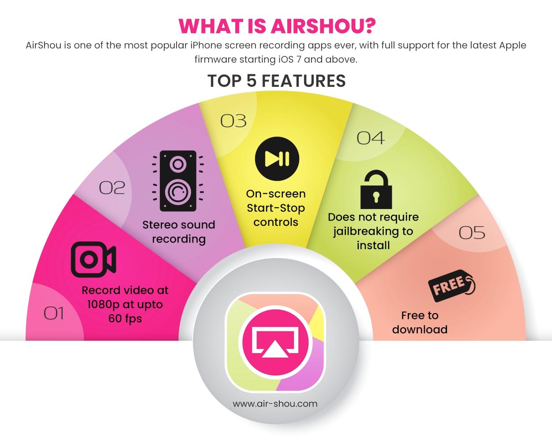 what is airshou